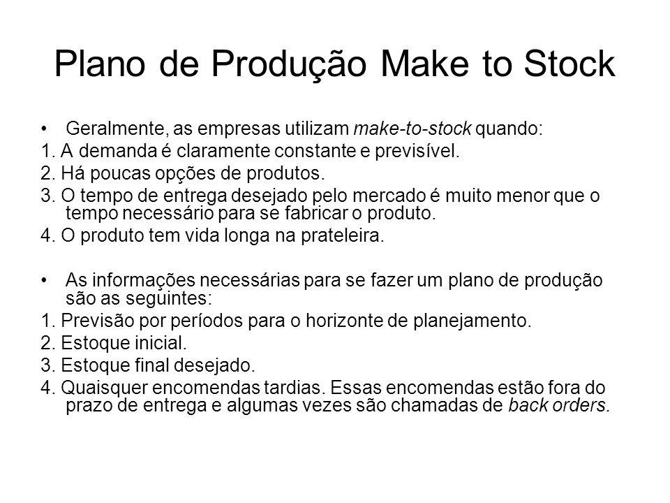 Plano de Produção Make to Stock Geralmente, as empresas utilizam make-to-stock quando: 1. A demanda é claramente constante e previsível. 2. Há poucas