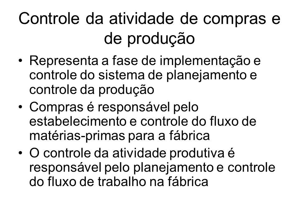 Controle da atividade de compras e de produção Representa a fase de implementação e controle do sistema de planejamento e controle da produção Compras
