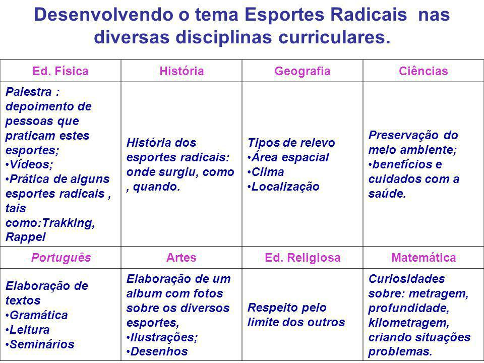 Desenvolvendo o tema Esportes Radicais nas diversas disciplinas curriculares. Ed. FísicaHistóriaGeografiaCiências Palestra : depoimento de pessoas que