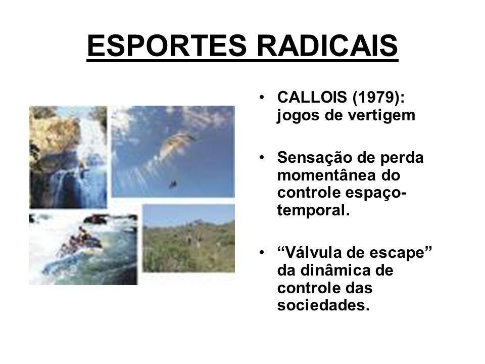 ESPORTES RADICAIS CALLOIS (1979): jogos de vertigem Sensação de perda momentânea do controle espaço- temporal. Válvula de escape da dinâmica de contro