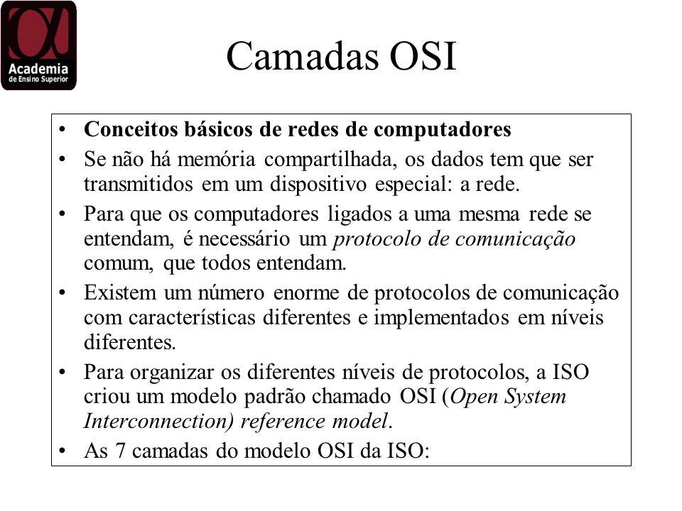 Camadas OSI Conceitos básicos de redes de computadores Se não há memória compartilhada, os dados tem que ser transmitidos em um dispositivo especial: a rede.