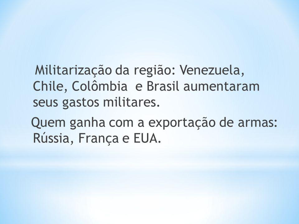 Militarização da região: Venezuela, Chile, Colômbia e Brasil aumentaram seus gastos militares. Quem ganha com a exportação de armas: Rússia, França e