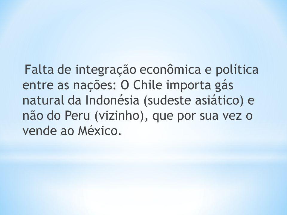 Falta de integração econômica e política entre as nações: O Chile importa gás natural da Indonésia (sudeste asiático) e não do Peru (vizinho), que por