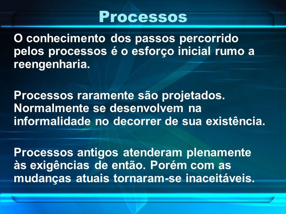 Processos O conhecimento dos passos percorrido pelos processos é o esforço inicial rumo a reengenharia. Processos raramente são projetados. Normalment