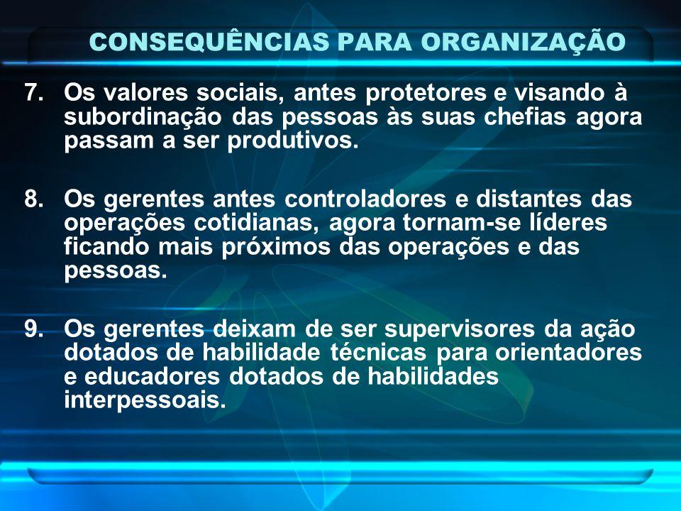 CONSEQUÊNCIAS PARA ORGANIZAÇÃO 7.Os valores sociais, antes protetores e visando à subordinação das pessoas às suas chefias agora passam a ser produtiv