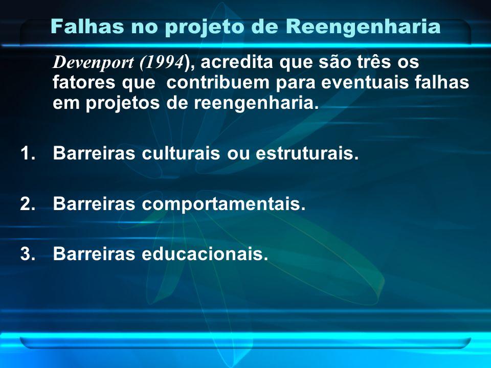 Falhas no projeto de Reengenharia Devenport (1994 ), acredita que são três os fatores que contribuem para eventuais falhas em projetos de reengenharia