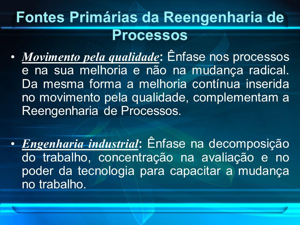 Fontes Primárias da Reengenharia de Processos Movimento pela qualidade : Ênfase nos processos e na sua melhoria e não na mudança radical. Da mesma for