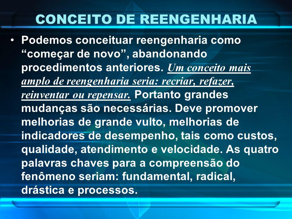 CONCEITO DE REENGENHARIA Podemos conceituar reengenharia como começar de novo, abandonando procedimentos anteriores. Um conceito mais amplo de reengen