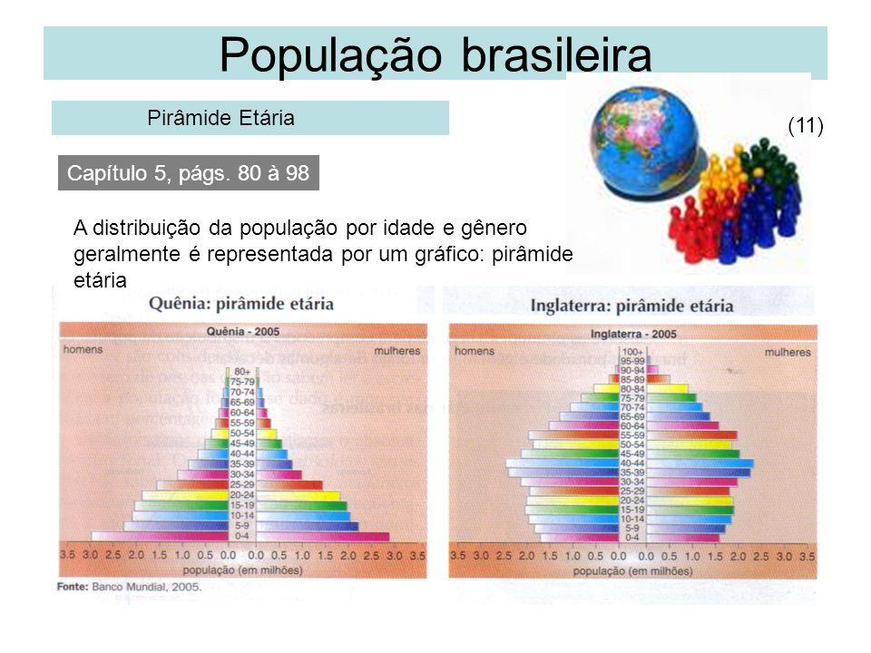 População brasileira Pirâmide Etária (11) Capítulo 5, págs. 80 à 98 A distribuição da população por idade e gênero geralmente é representada por um gr