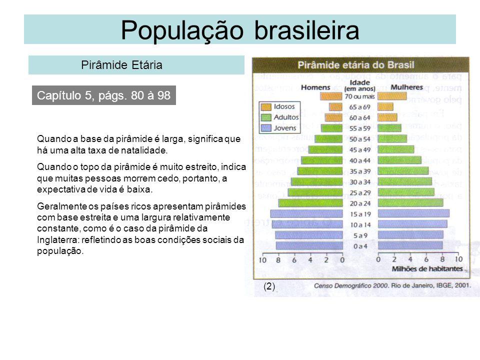 População brasileira Pirâmide Etária Capítulo 5, págs. 80 à 98 (2) Quando a base da pirâmide é larga, significa que há uma alta taxa de natalidade. Qu