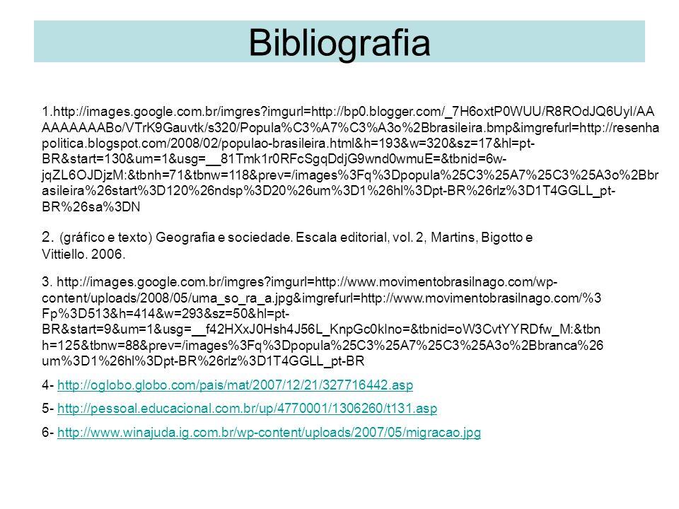 Bibliografia 1.http://images.google.com.br/imgres?imgurl=http://bp0.blogger.com/_7H6oxtP0WUU/R8ROdJQ6UyI/AA AAAAAAABo/VTrK9Gauvtk/s320/Popula%C3%A7%C3