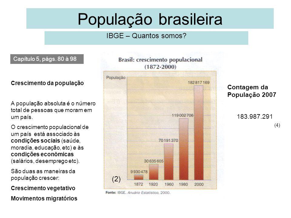 População brasileira IBGE – Quantos somos? Capítulo 5, págs. 80 à 98 Contagem da População 2007 183.987.291 Crescimento da população A população absol