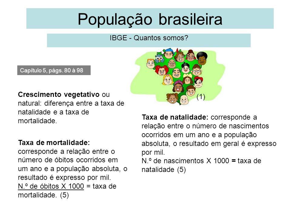 População brasileira IBGE - Quantos somos? Capítulo 5, págs. 80 à 98 (1) Crescimento vegetativo ou natural: diferença entre a taxa de natalidade e a t