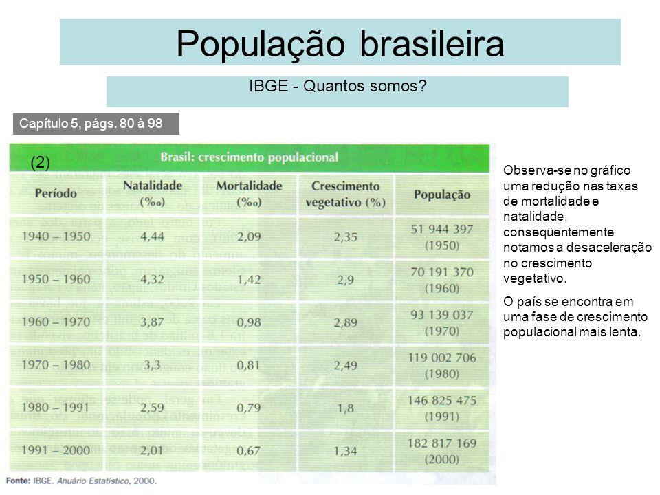 População brasileira IBGE - Quantos somos? Capítulo 5, págs. 80 à 98 (2) Observa-se no gráfico uma redução nas taxas de mortalidade e natalidade, cons