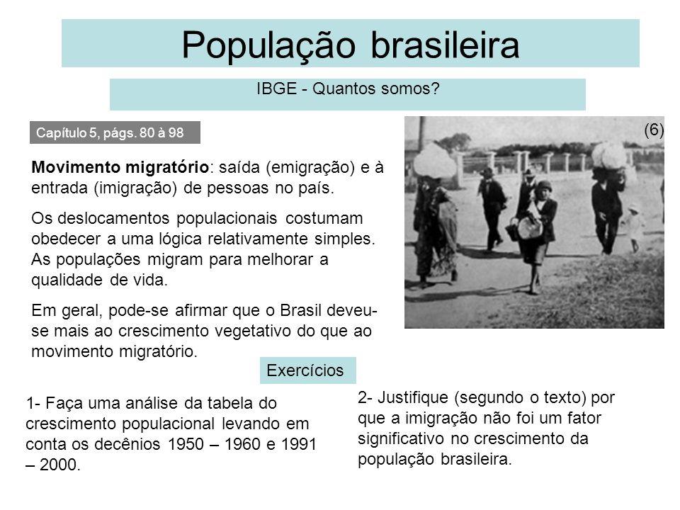 População brasileira IBGE - Quantos somos? Capítulo 5, págs. 80 à 98 Movimento migratório: saída (emigração) e à entrada (imigração) de pessoas no paí