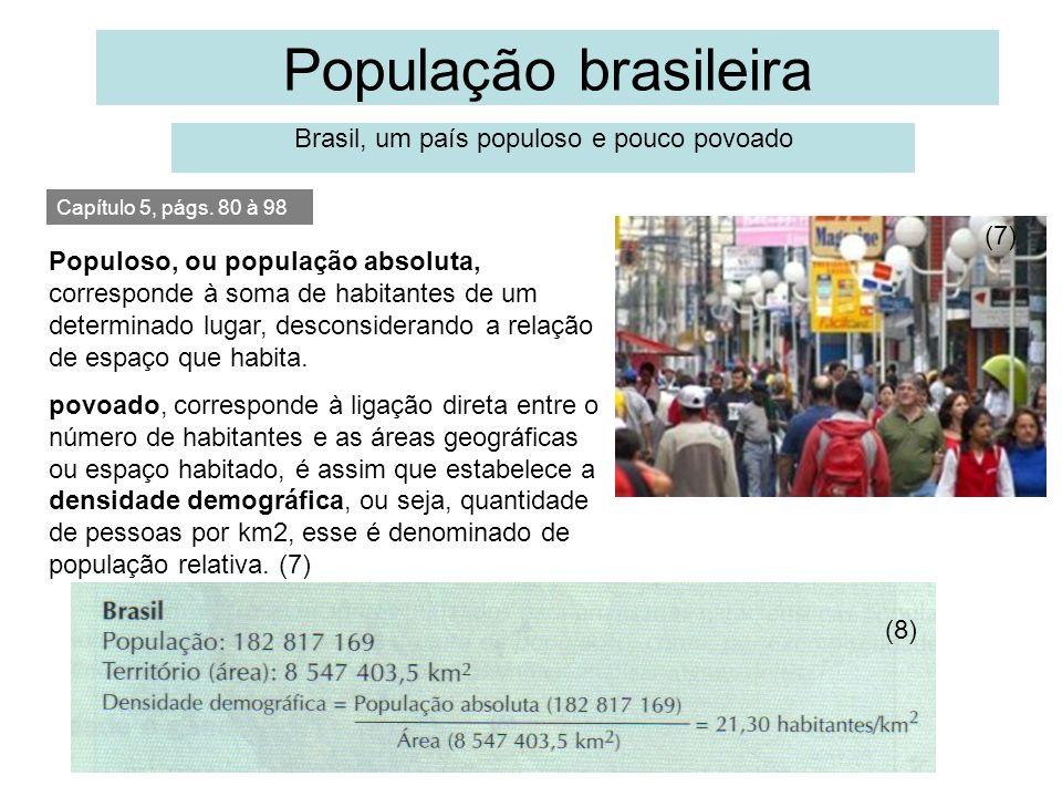 População brasileira Brasil, um país populoso e pouco povoado Capítulo 5, págs. 80 à 98 Populoso, ou população absoluta, corresponde à soma de habitan