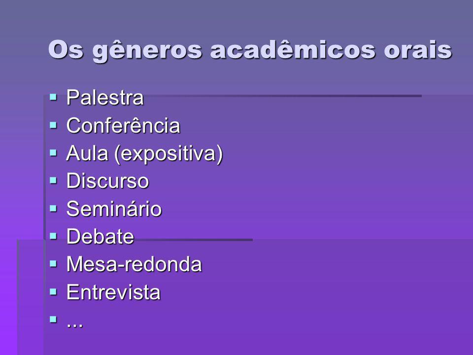 Os gêneros acadêmicos orais Palestra Palestra Conferência Conferência Aula (expositiva) Aula (expositiva) Discurso Discurso Seminário Seminário Debate