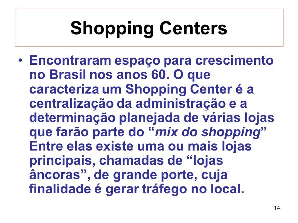 14 Shopping Centers Encontraram espaço para crescimento no Brasil nos anos 60. O que caracteriza um Shopping Center é a centralização da administração