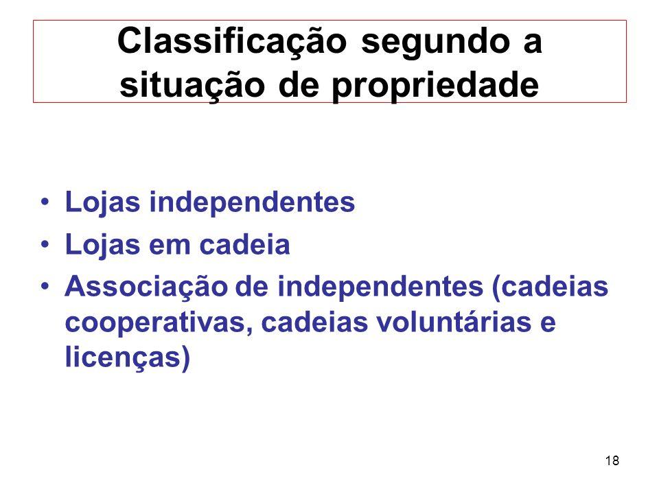 18 Classificação segundo a situação de propriedade Lojas independentes Lojas em cadeia Associação de independentes (cadeias cooperativas, cadeias volu