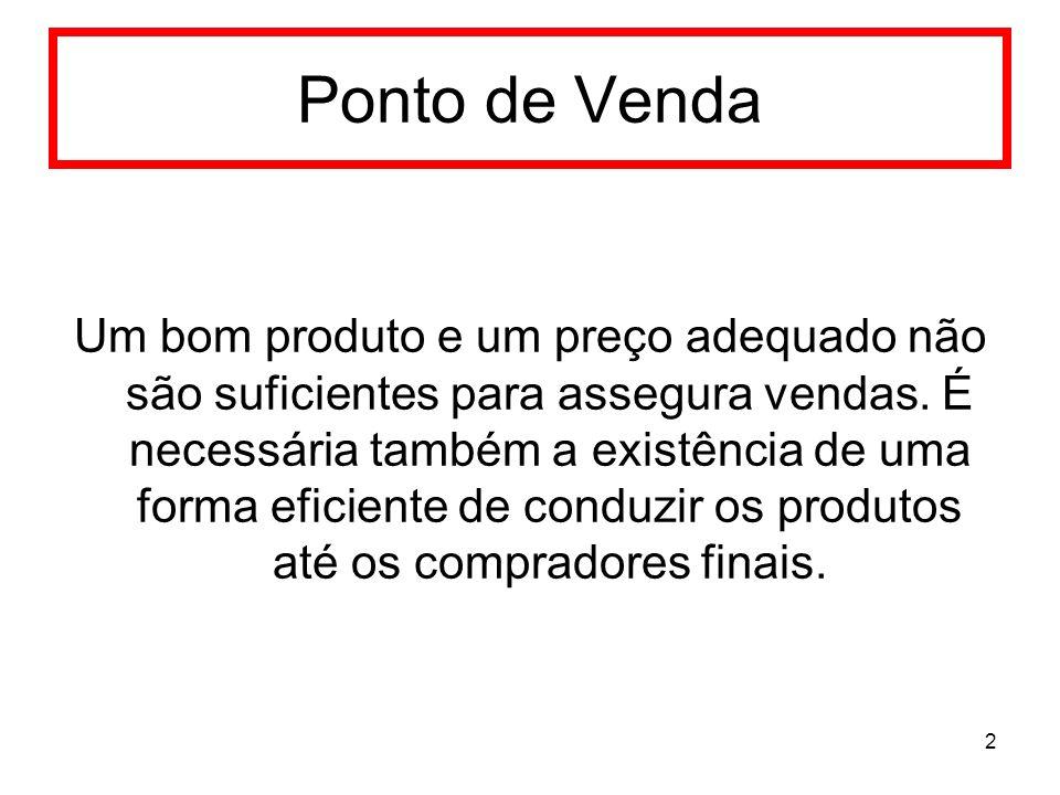 13 Supermercados Apareceram no Brasil na década de 50.