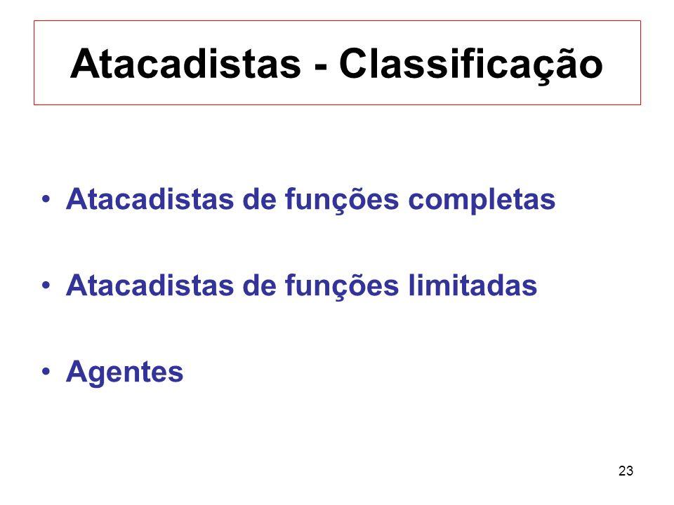 23 Atacadistas - Classificação Atacadistas de funções completas Atacadistas de funções limitadas Agentes