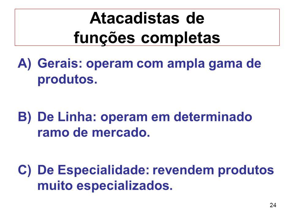 24 Atacadistas de funções completas A)Gerais: operam com ampla gama de produtos. B)De Linha: operam em determinado ramo de mercado. C)De Especialidade
