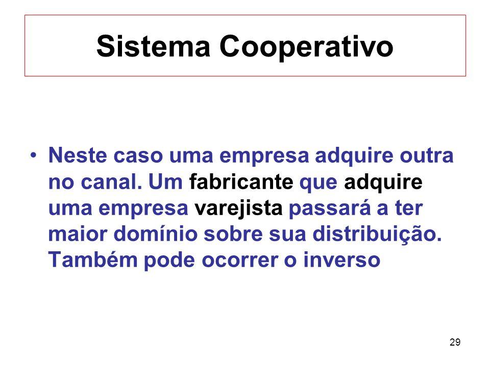 29 Sistema Cooperativo Neste caso uma empresa adquire outra no canal. Um fabricante que adquire uma empresa varejista passará a ter maior domínio sobr