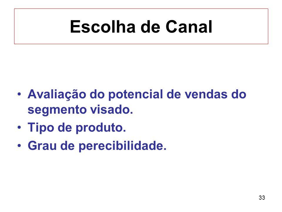 33 Escolha de Canal Avaliação do potencial de vendas do segmento visado. Tipo de produto. Grau de perecibilidade.