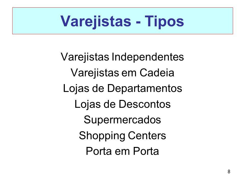 8 Varejistas - Tipos Varejistas Independentes Varejistas em Cadeia Lojas de Departamentos Lojas de Descontos Supermercados Shopping Centers Porta em P