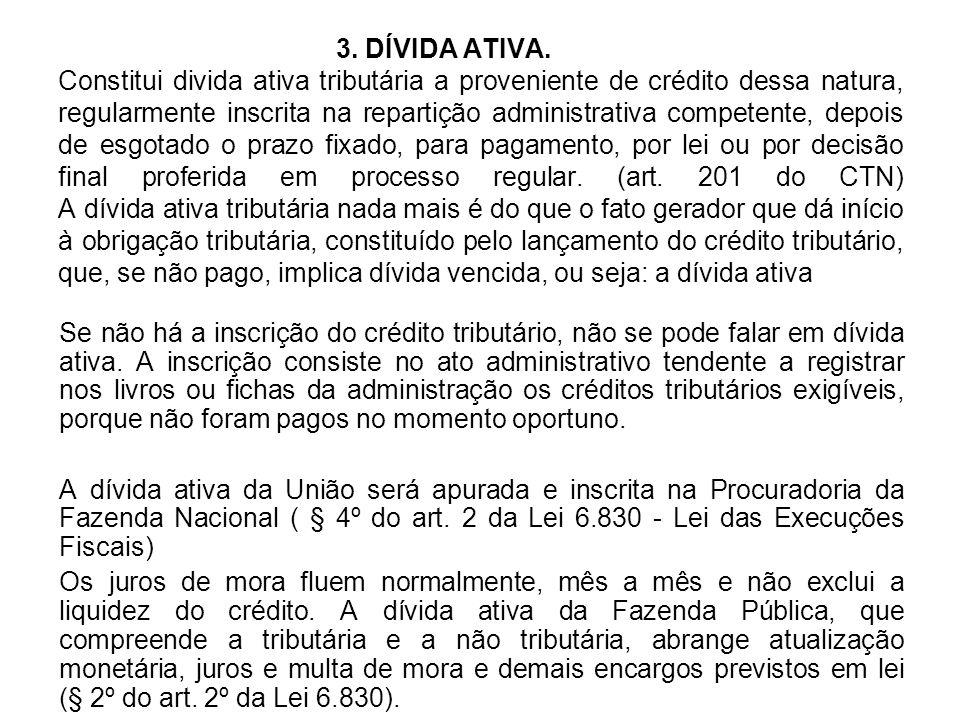 3. DÍVIDA ATIVA.