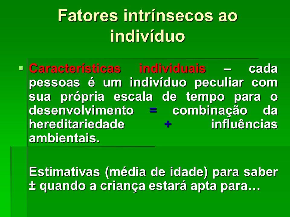 Fatores intrínsecos ao indivíduo Filogenia (biologia) e Ontogenia (ambiente).