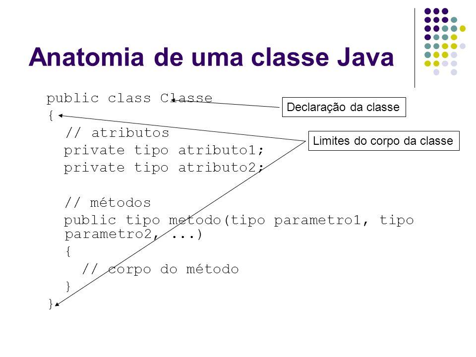 Anatomia de uma classe Java public class Classe { // atributos private tipo atributo1; private tipo atributo2; // métodos public tipo metodo(tipo para