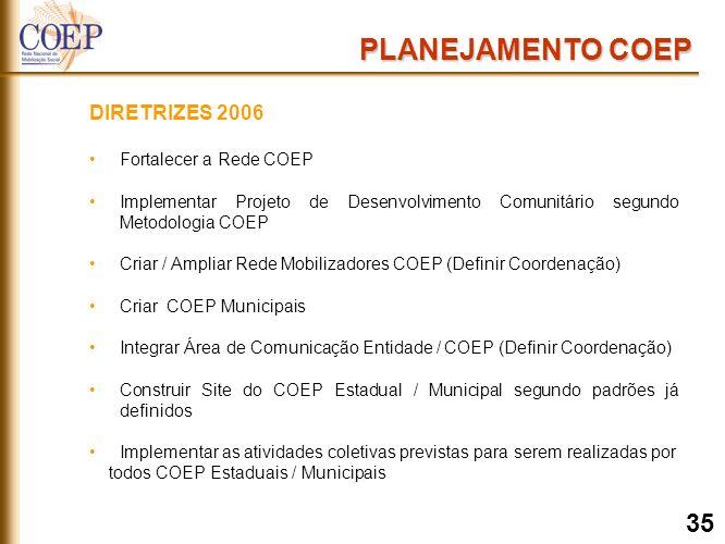 Programa de Metas – Biênio 2006 e 2007 (condensado na reunião da Comissão Executiva do COEP Nacional) COEP Estaduais e Municipais Metas definidas em 07.10.052006 2007 Mobilizadores COEP100200 Adesão de novas entidades (crescimento em relação a situação de set 2005) cuidado com diversif.
