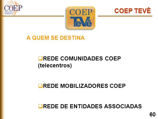 COEP TEVÊ A QUEM SE DESTINA REDE COMUNIDADES COEP (telecentros) REDE MOBILIZADORES COEP REDE DE ENTIDADES ASSOCIADAS 60
