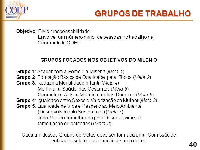 GRUPOS DE TRABALHO Objetivo: Dividir responsabilidade Envolver um número maior de pessoas no trabalho na Comunidade COEP GRUPOS FOCADOS NOS OBJETIVOS DO MILÊNIO Grupo 1: Acabar com a Fome e a Miséria (Meta 1) Grupo 2: Educação Básica de Qualidade para Todos (Meta 2) Grupo 3: Reduzir a Mortalidade Infantil (Meta 4) Melhorar a Saúde das Gestantes (Meta 5) Combater a Aids, a Malária e outras Doenças (Meta 6) Grupo 4: Igualdade entre Sexos e Valorização da Mulher (Meta 3) Grupo 5: Qualidade de Vida e Respeito ao Meio Ambiente (Desenvolvimento Sustentável) (Meta 7) Todo Mundo Trabalhando pelo Desenvolvimento (articulação de parcerias) (Meta 8) Cada um desses Grupos de Metas deve ser formada uma Comissão de entidades sob a coordenação de uma delas.