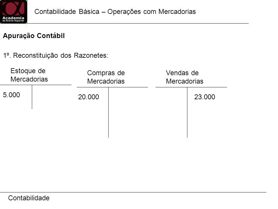 Contabilidade Contabilidade Básica – Operações com Mercadorias Apuração Contábil 1º. Reconstituição dos Razonetes: Estoque de Mercadorias Compras de M