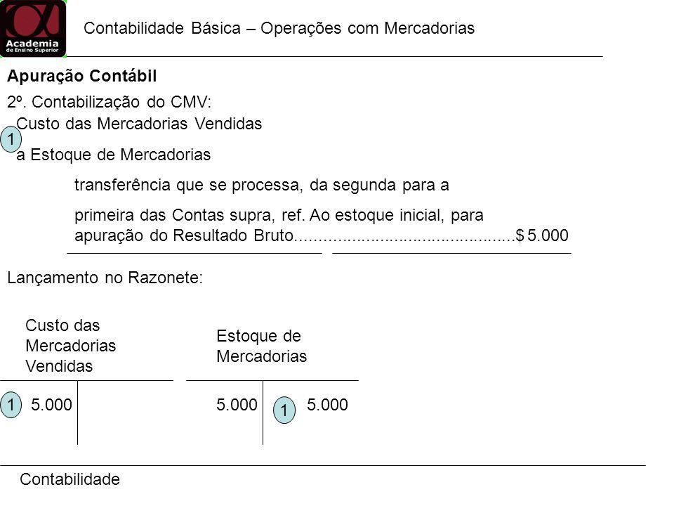 Contabilidade Contabilidade Básica – Operações com Mercadorias Apuração Contábil 2º. Contabilização do CMV: Custo das Mercadorias Vendidas a Estoque d