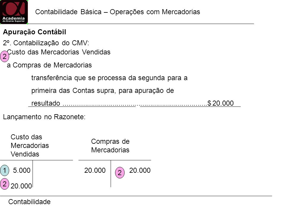 Contabilidade Contabilidade Básica – Operações com Mercadorias Apuração Contábil 2º. Contabilização do CMV: Custo das Mercadorias Vendidas a Compras d
