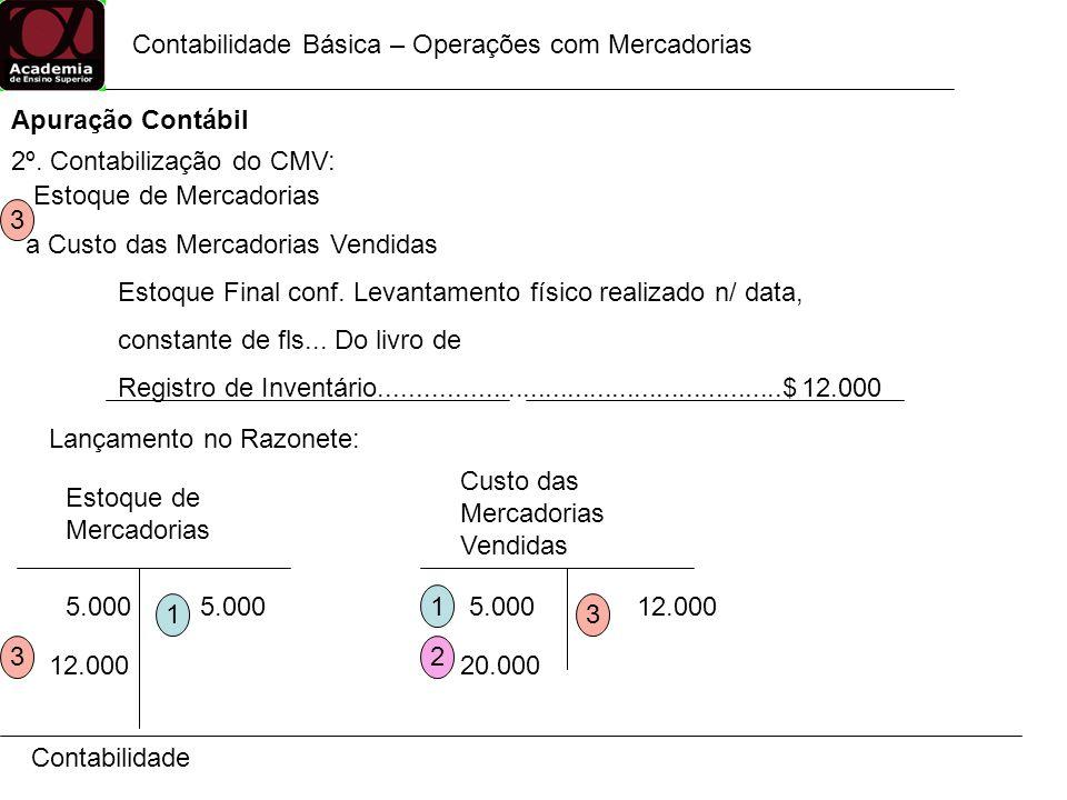 Contabilidade Contabilidade Básica – Operações com Mercadorias Apuração Contábil 2º. Contabilização do CMV: Estoque de Mercadorias a Custo das Mercado