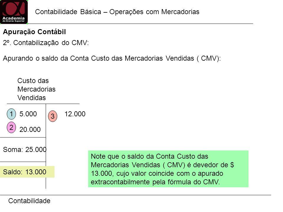 Contabilidade Contabilidade Básica – Operações com Mercadorias Apuração Contábil 2º. Contabilização do CMV: Apurando o saldo da Conta Custo das Mercad