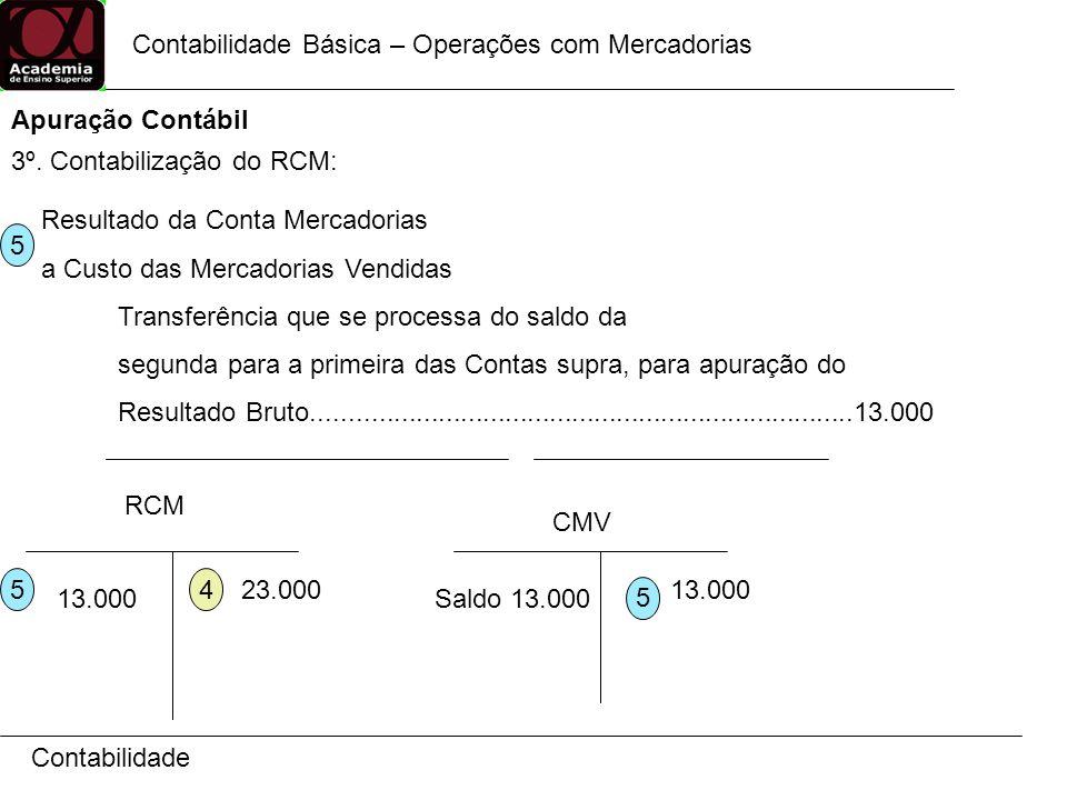 Contabilidade Contabilidade Básica – Operações com Mercadorias Apuração Contábil 3º. Contabilização do RCM: Resultado da Conta Mercadorias a Custo das