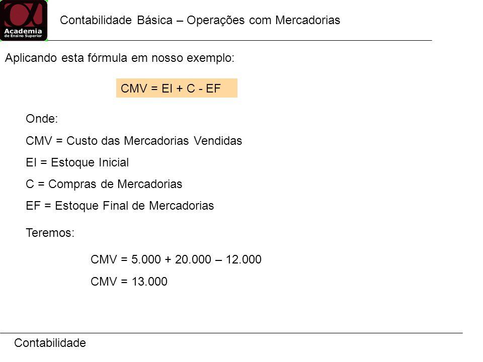 Contabilidade Contabilidade Básica – Operações com Mercadorias Aplicando esta fórmula em nosso exemplo: CMV = EI + C - EF Onde: CMV = Custo das Mercadorias Vendidas EI = Estoque Inicial C = Compras de Mercadorias EF = Estoque Final de Mercadorias Teremos: CMV = 5.000 + 20.000 – 12.000 CMV = 13.000