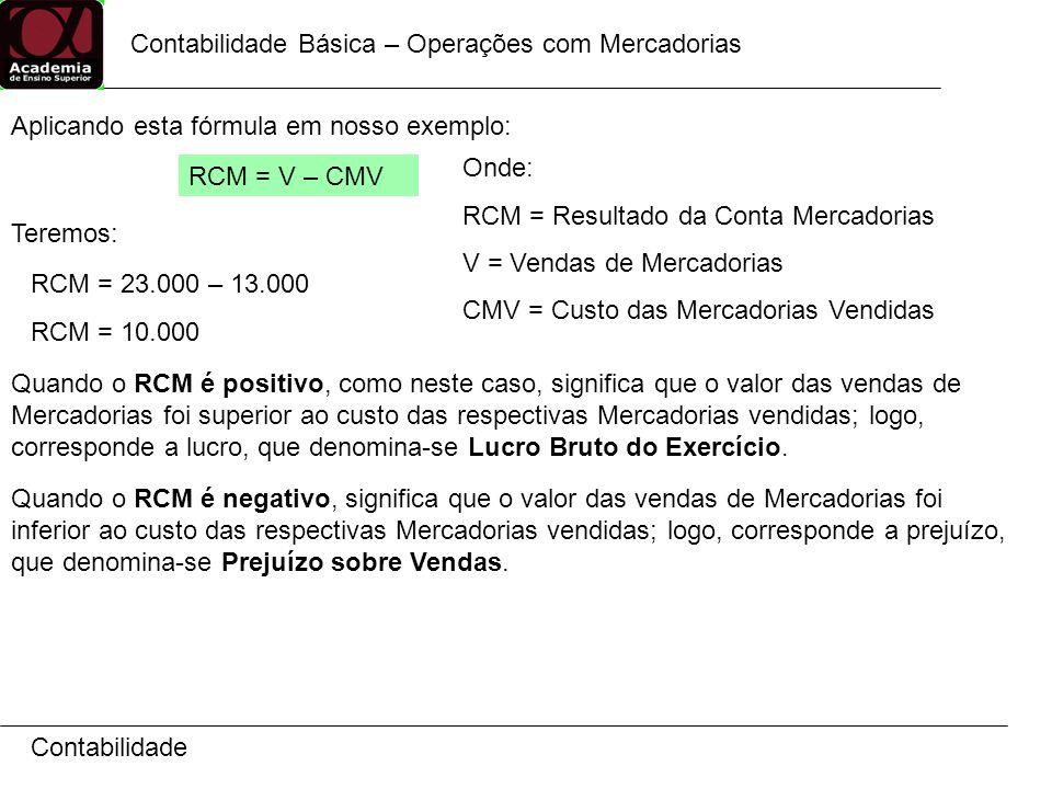 Contabilidade Contabilidade Básica – Operações com Mercadorias Aplicando esta fórmula em nosso exemplo: Teremos: RCM = 23.000 – 13.000 RCM = 10.000 RCM = V – CMV Onde: RCM = Resultado da Conta Mercadorias V = Vendas de Mercadorias CMV = Custo das Mercadorias Vendidas Quando o RCM é positivo, como neste caso, significa que o valor das vendas de Mercadorias foi superior ao custo das respectivas Mercadorias vendidas; logo, corresponde a lucro, que denomina-se Lucro Bruto do Exercício.
