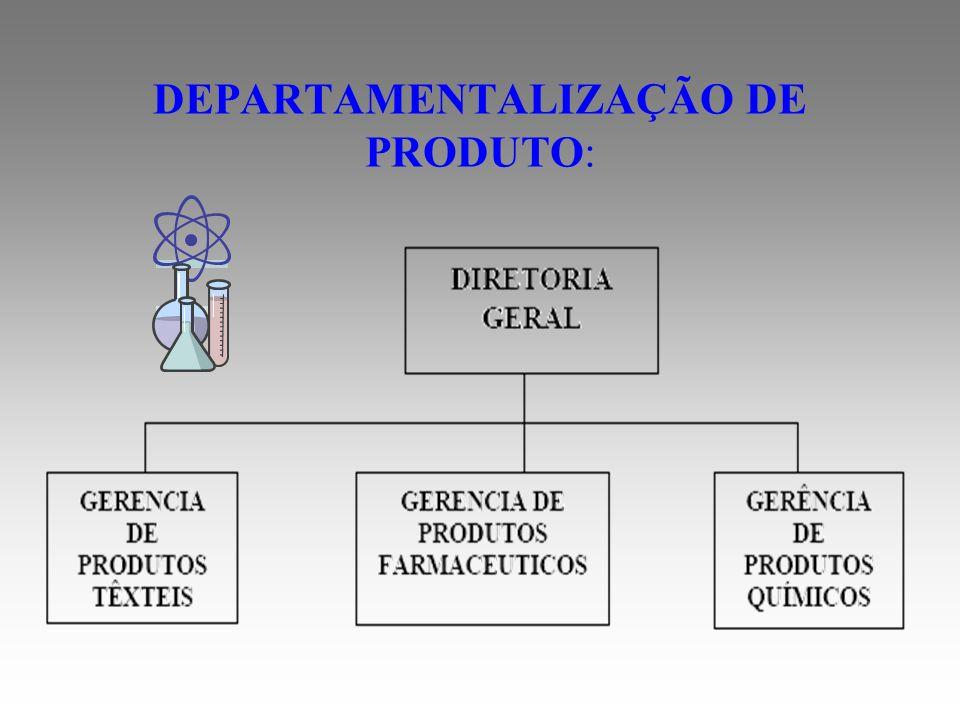 DEPARTAMENTALIZAÇÃO DE MATRIZ: