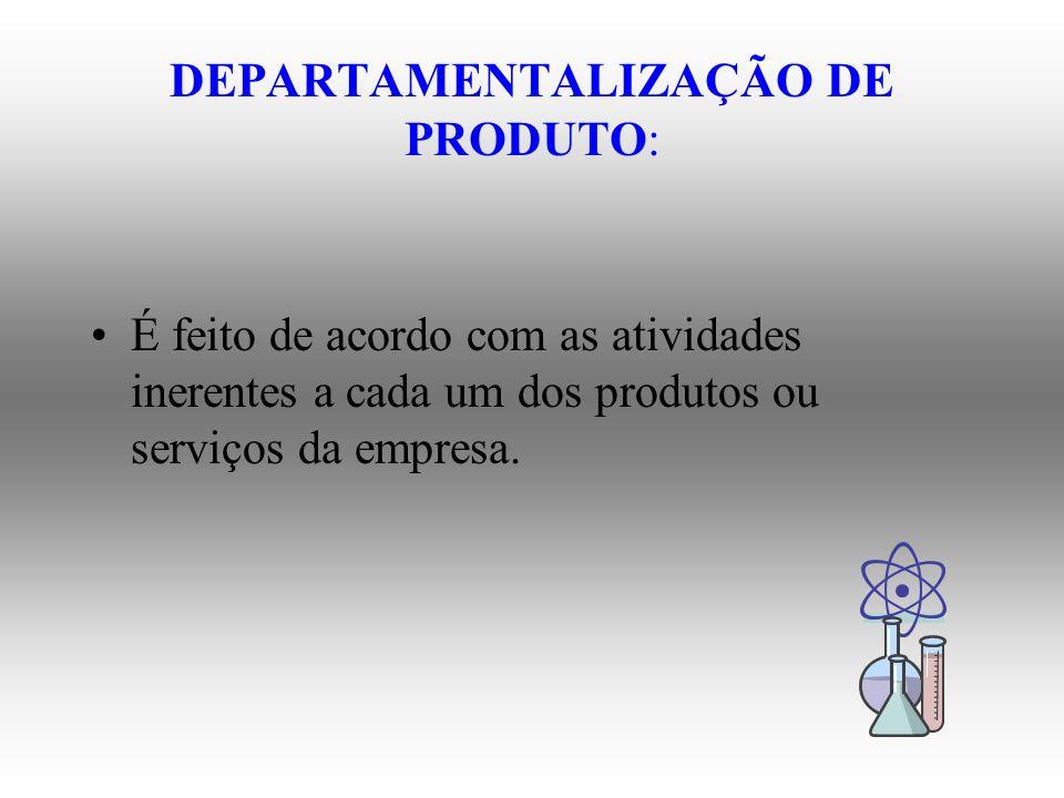 A Departamentalização de matriz é semelhante à de projeto, com uma exceção principal.