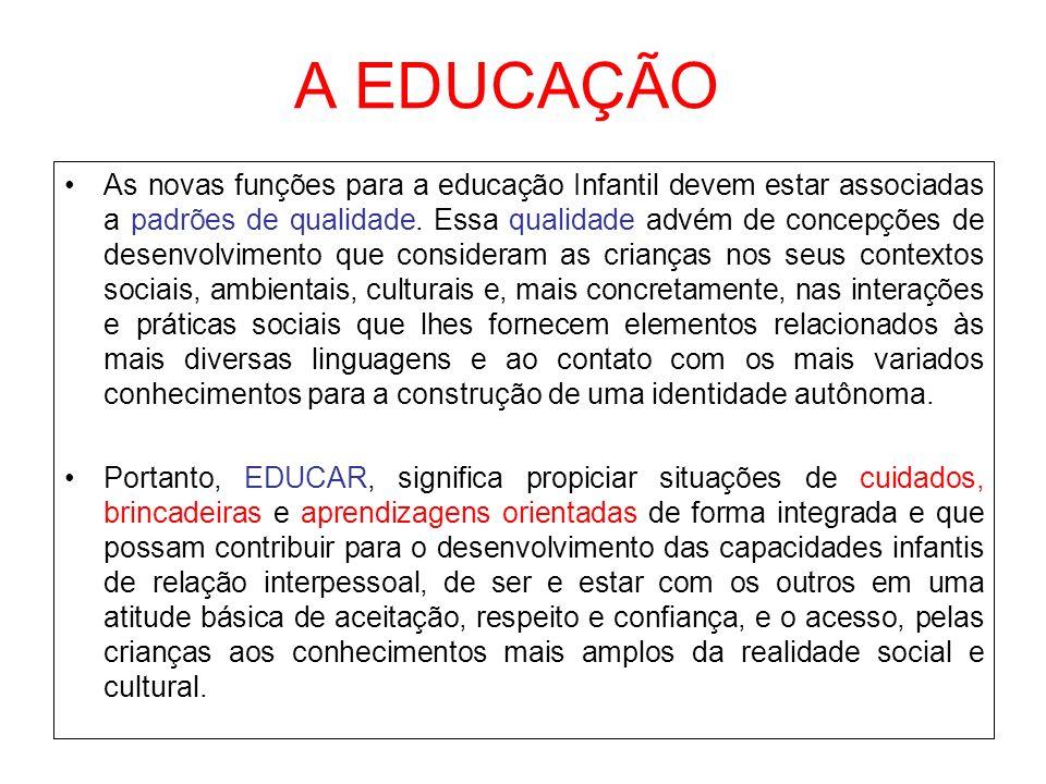 A EDUCAÇÃO As novas funções para a educação Infantil devem estar associadas a padrões de qualidade. Essa qualidade advém de concepções de desenvolvime