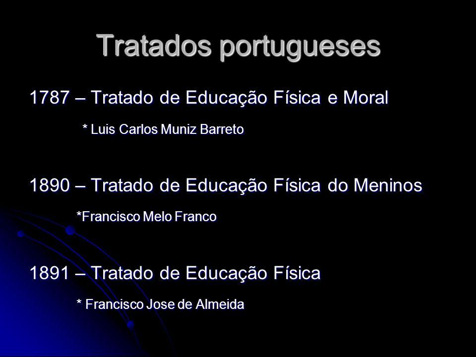 Tratados portugueses 1787 – Tratado de Educação Física e Moral * Luis Carlos Muniz Barreto * Luis Carlos Muniz Barreto 1890 – Tratado de Educação Físi