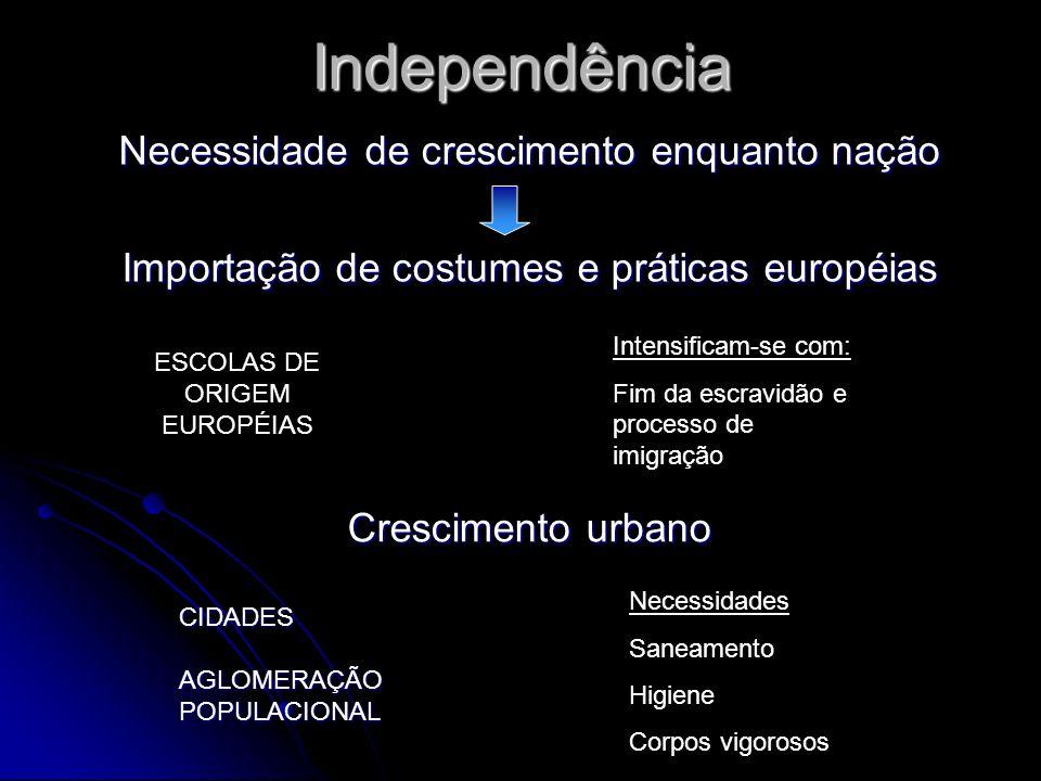 Independência Necessidade de crescimento enquanto nação Importação de costumes e práticas européias ESCOLAS DE ORIGEM EUROPÉIAS Intensificam-se com: F