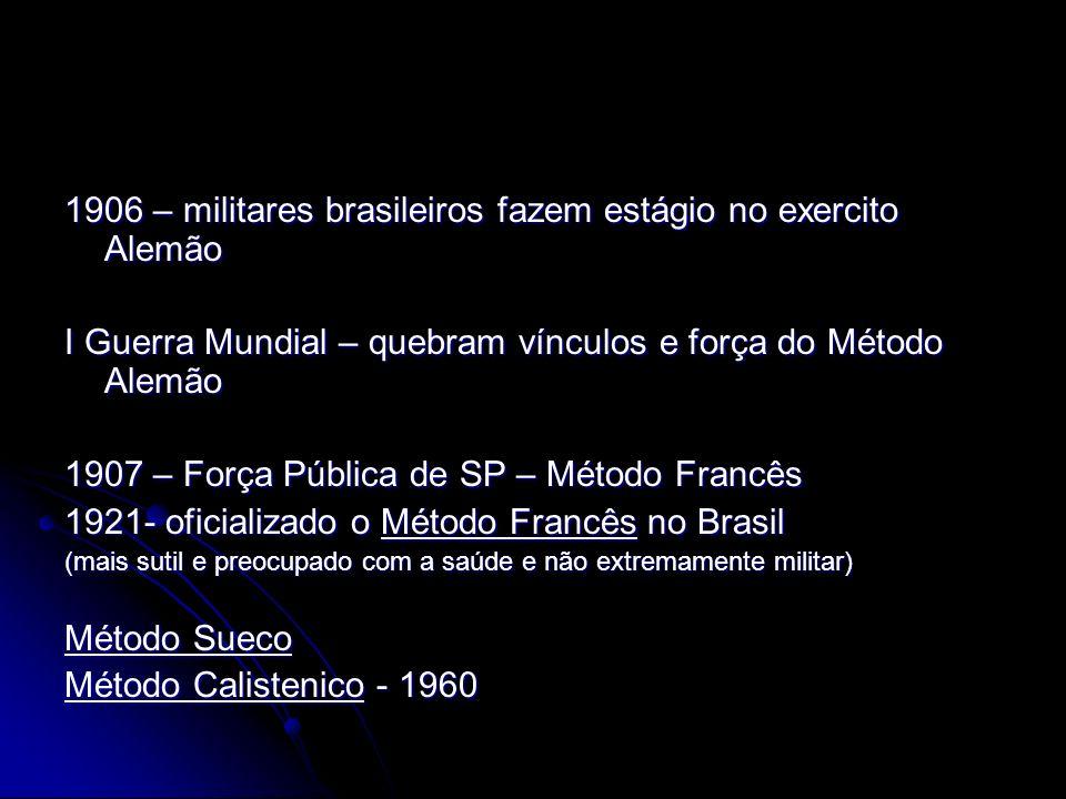 1906 – militares brasileiros fazem estágio no exercito Alemão I Guerra Mundial – quebram vínculos e força do Método Alemão 1907 – Força Pública de SP