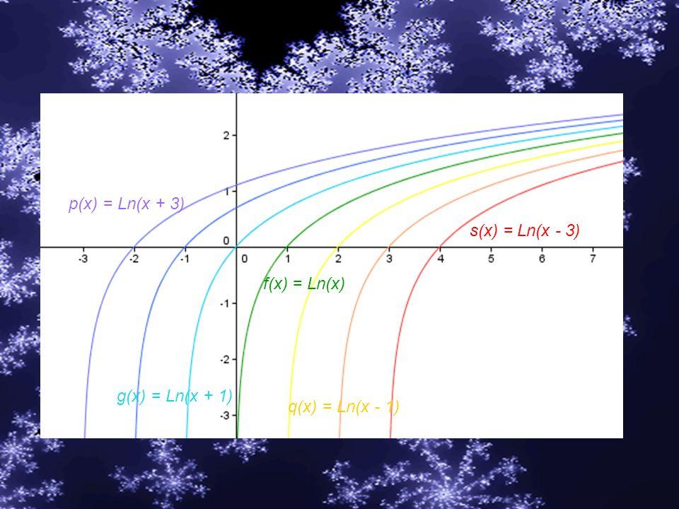 f(x) = Ln(x) p(x) = Ln(x + 3) s(x) = Ln(x - 3) q(x) = Ln(x - 1) g(x) = Ln(x + 1)